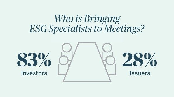 Who is Bringing ESG Specialists to Meetings?